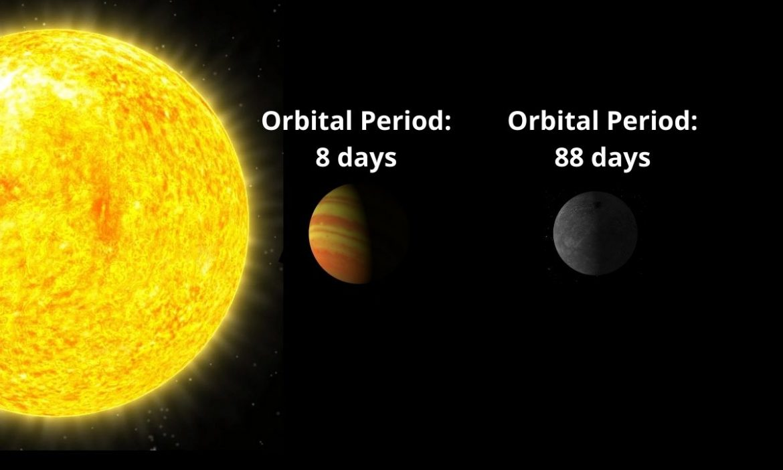 A hot Jupiter in the Solar System